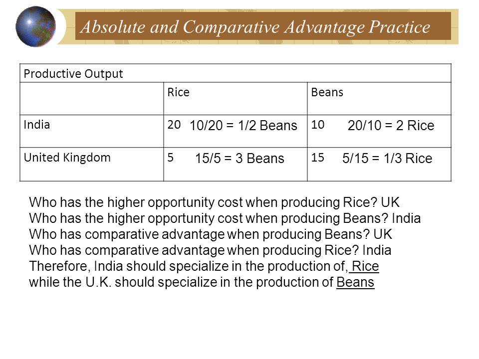 Absolute and Comparative Advantage Practice Productive Output RiceBeans India2010 United Kingdom515 Which country enjoys an absolute advantage in bean