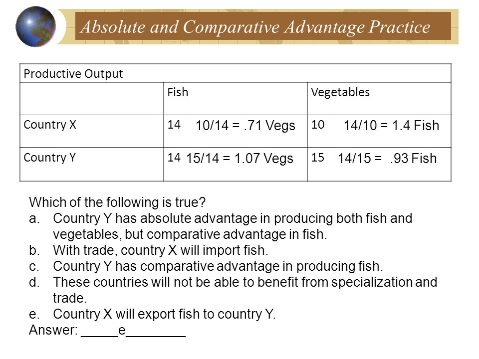 Absolute and Comparative Advantage Practice Productive Output RiceBeans India2010 United Kingdom515 Who has the higher opportunity cost when producing