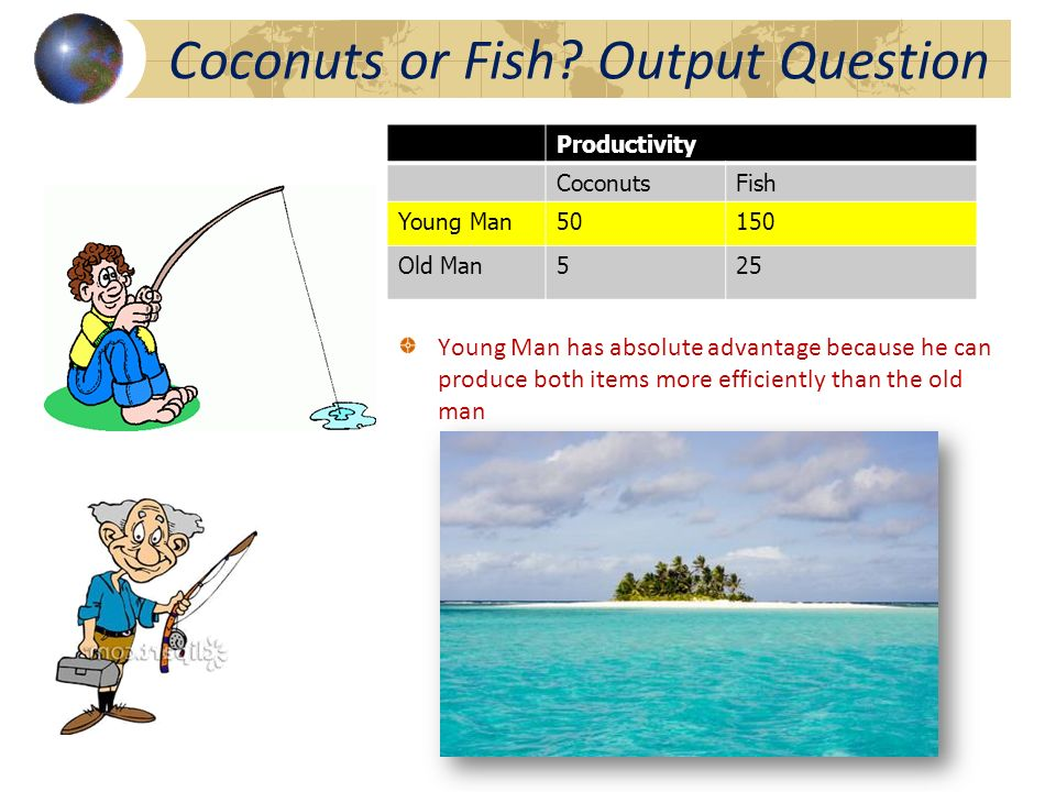 Productivity CoconutsFish Young Man50150 Old Man525 Coconuts or Fish? Output Question