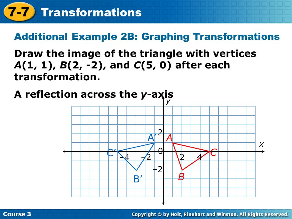 Course 3 7-7 Transformations Additional Example 2B: Graphing Transformations Draw the image of the triangle with vertices A(1, 1), B(2, -2), and C(5,
