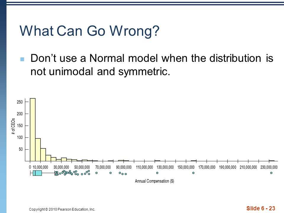 Copyright © 2010 Pearson Education, Inc. Slide 6 - 23 What Can Go Wrong.