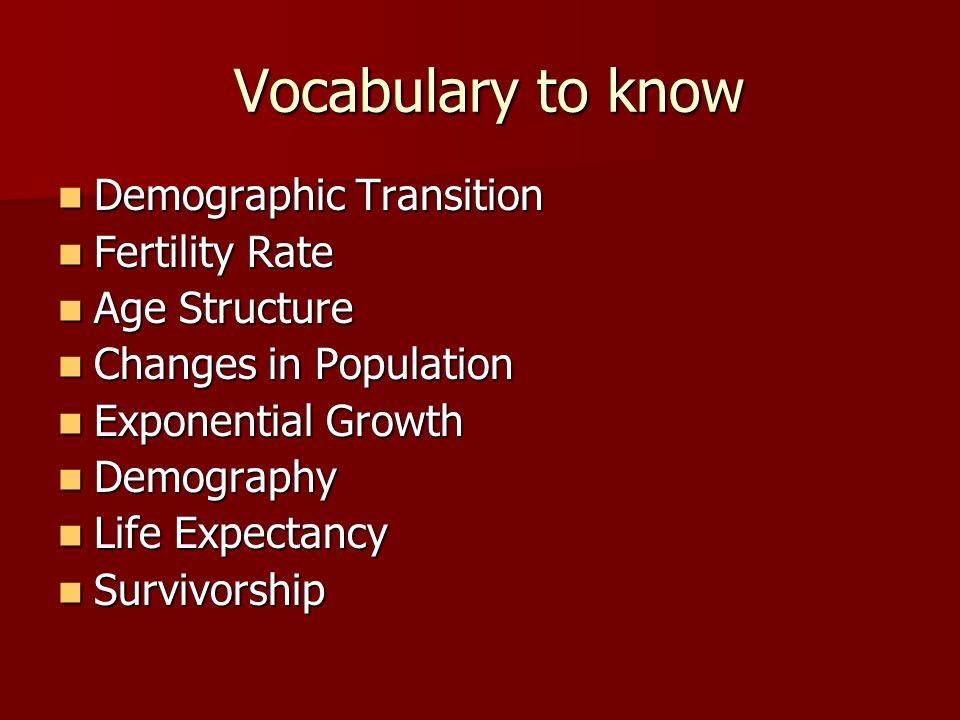 Vocabulary to know Vocabulary to know Demographic Transition Demographic Transition Fertility Rate Fertility Rate Age Structure Age Structure Changes