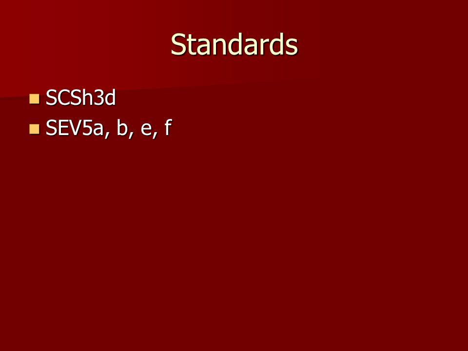 Standards SCSh3d SCSh3d SEV5a, b, e, f SEV5a, b, e, f