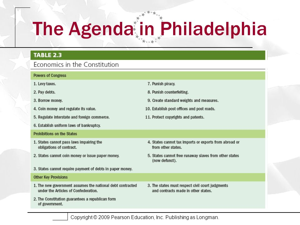 Copyright © 2009 Pearson Education, Inc. Publishing as Longman. The Agenda in Philadelphia