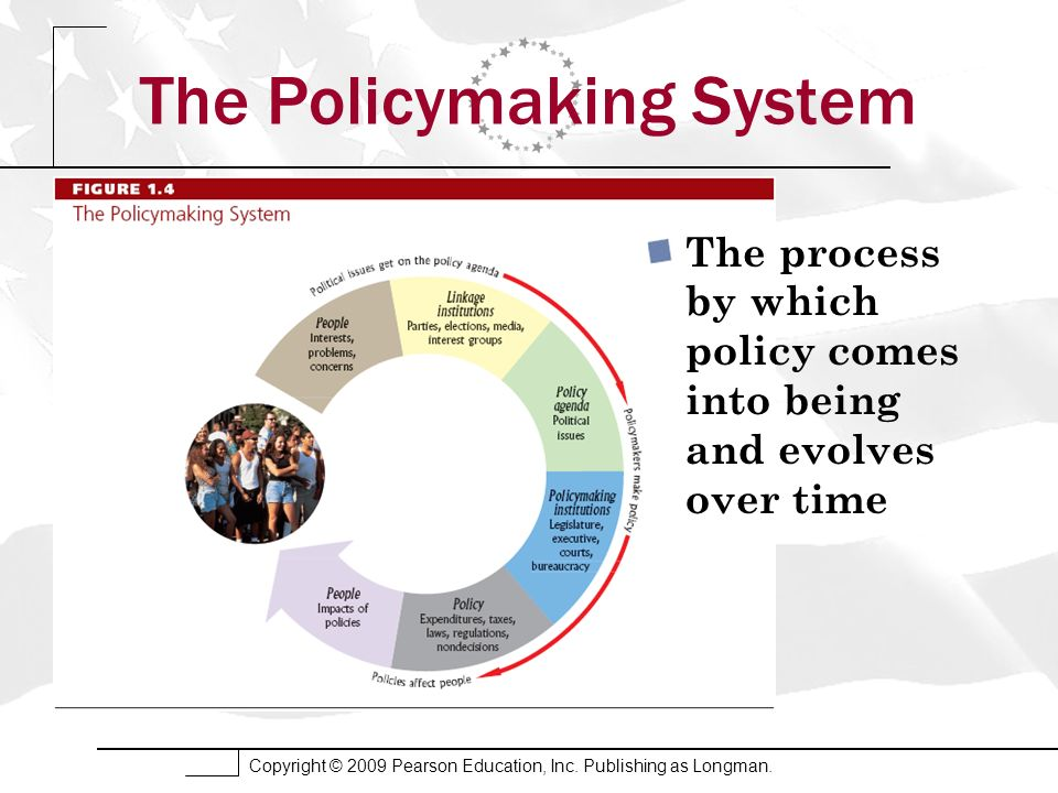 Copyright © 2009 Pearson Education, Inc. Publishing as Longman. The Policymaking System The process by which policy comes into being and evolves over