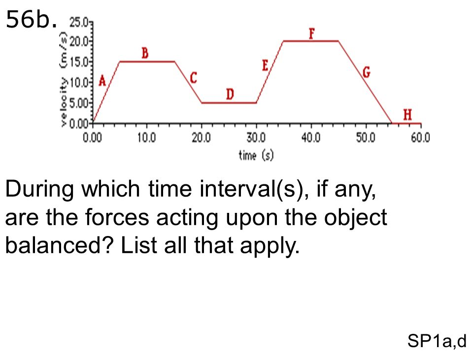 SP1a,d 56b. During which time interval(s), if any, are the forces acting upon the object balanced? List all that apply.