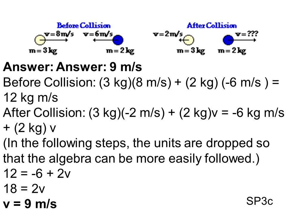SP3c 62BBB.. Answer: Answer: 9 m/s Before Collision: (3 kg)(8 m/s) + (2 kg) (-6 m/s ) = 12 kg m/s After Collision: (3 kg)(-2 m/s) + (2 kg)v = -6 kg m/