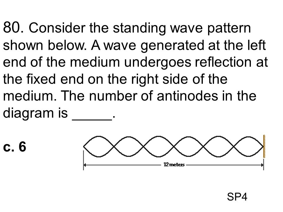 SP4 80. Consider the standing wave pattern shown below. A wave generated at the left end of the medium undergoes reflection at the fixed end on the ri