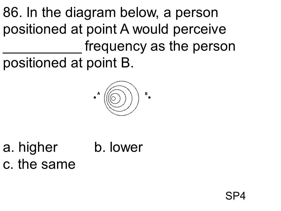 SP4 86. In the diagram below, a person positioned at point A would perceive __________ frequency as the person positioned at point B. a. higher b. low
