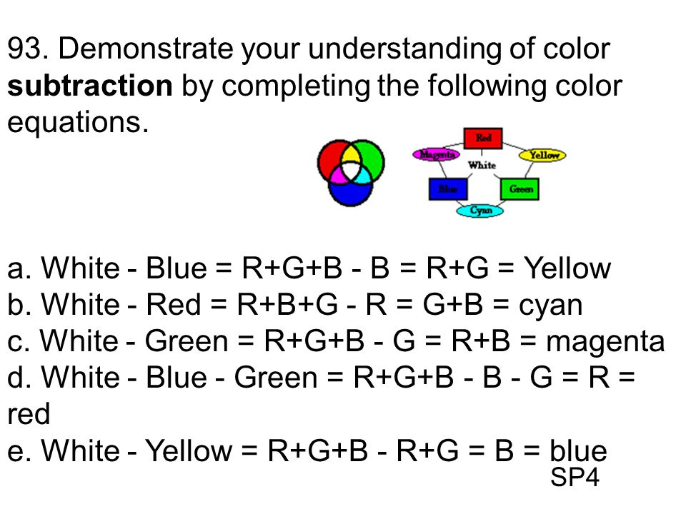 SP4 93. Demonstrate your understanding of color subtraction by completing the following color equations. a. White - Blue = R+G+B - B = R+G = Yellow b.