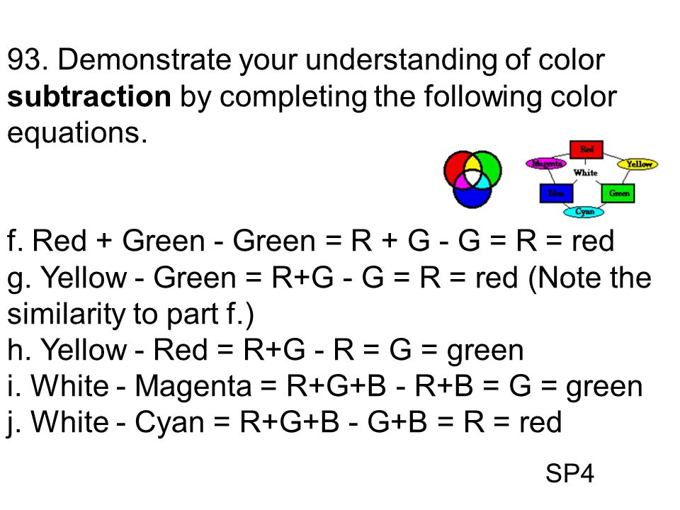 SP4 93. Demonstrate your understanding of color subtraction by completing the following color equations. f. Red + Green - Green = R + G - G = R = red