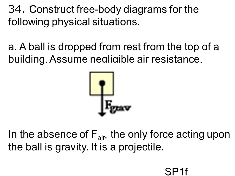 34. Construct free-body diagrams for the following physical situations. a. A ball is dropped from rest from the top of a building. Assume negligible a