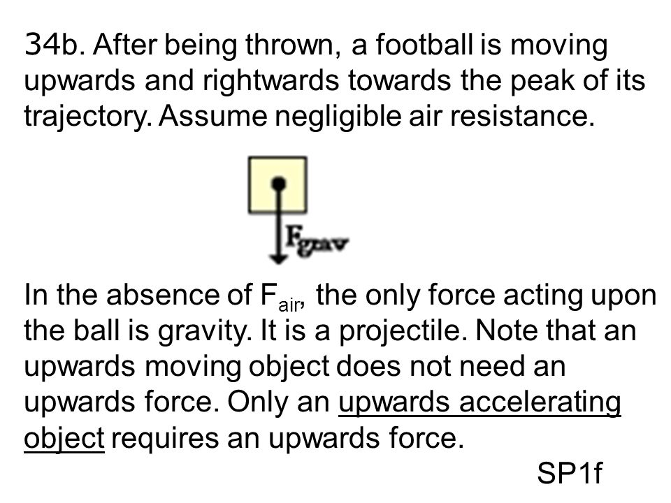 34 b. After being thrown, a football is moving upwards and rightwards towards the peak of its trajectory. Assume negligible air resistance. In the abs