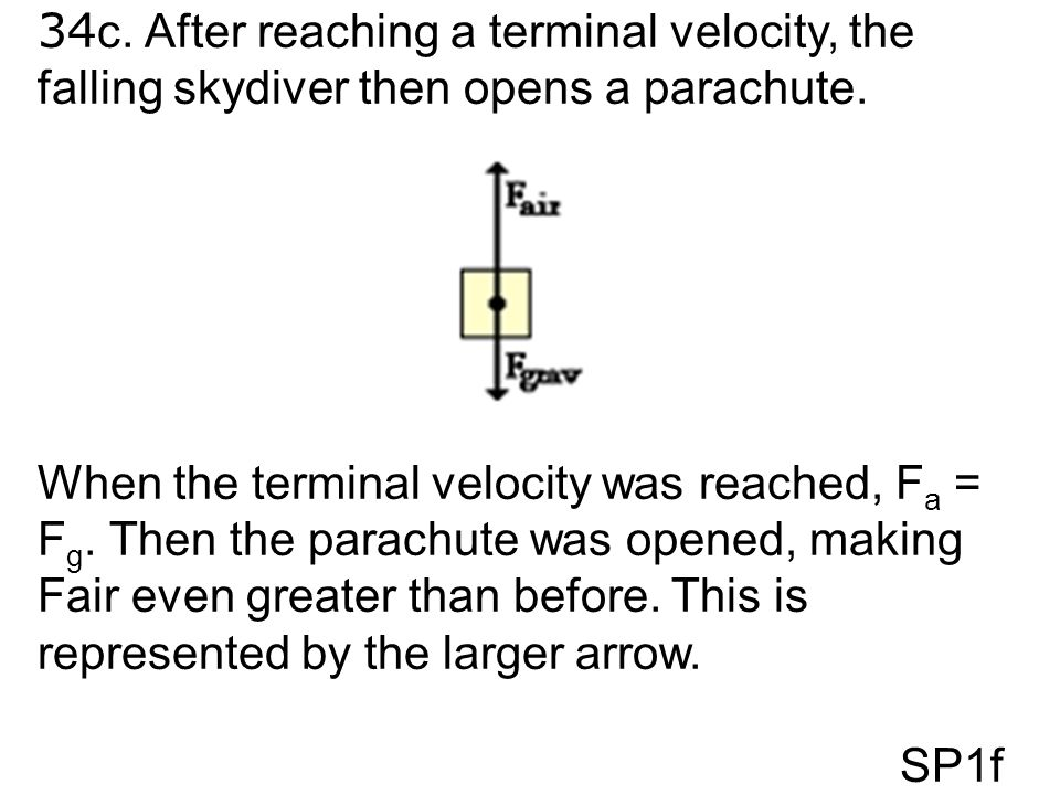 34 c. After reaching a terminal velocity, the falling skydiver then opens a parachute. When the terminal velocity was reached, F a = F g. Then the par