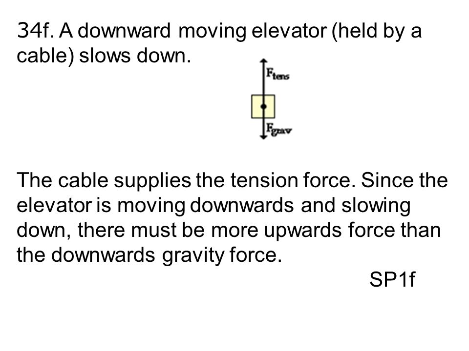 34 f. A downward moving elevator (held by a cable) slows down. The cable supplies the tension force. Since the elevator is moving downwards and slowin