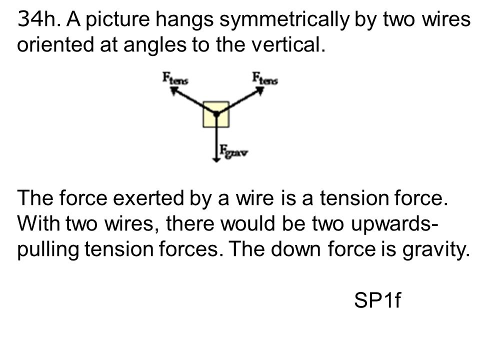 34 h. A picture hangs symmetrically by two wires oriented at angles to the vertical. The force exerted by a wire is a tension force. With two wires, t