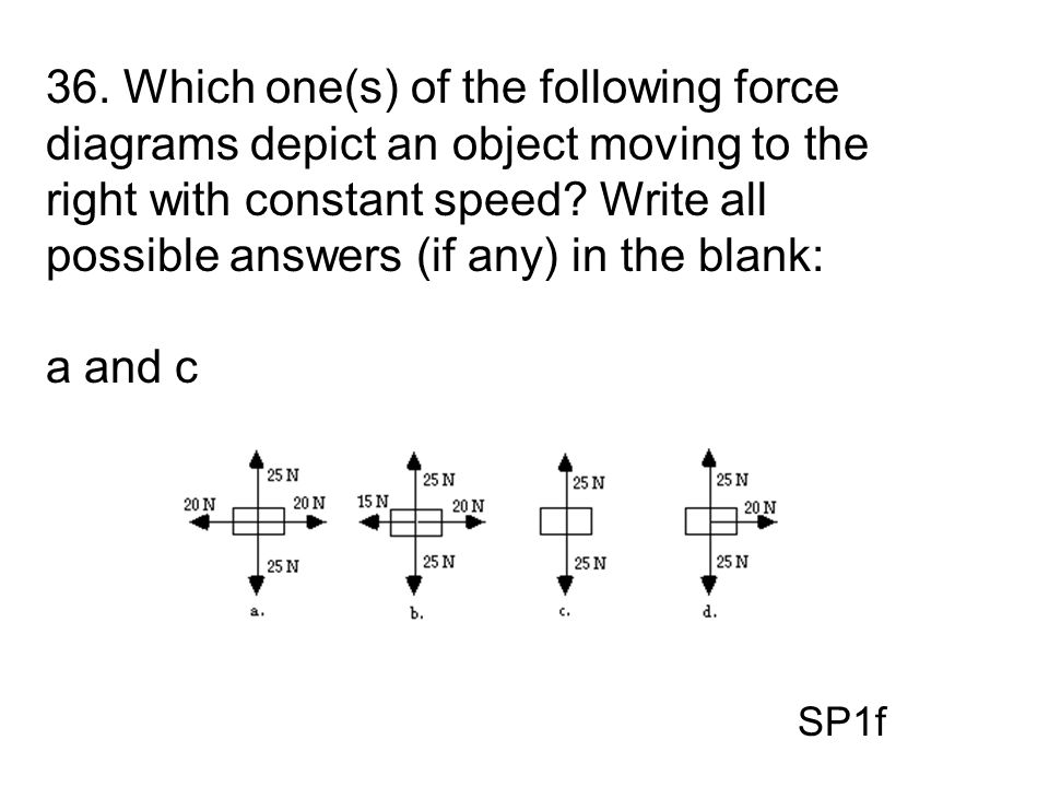 36. Which one(s) of the following force diagrams depict an object moving to the right with constant speed? Write all possible answers (if any) in the