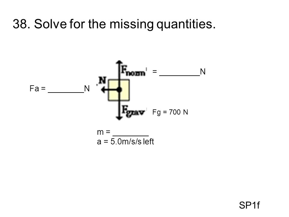 38. Solve for the missing quantities. Fa = ________N = _________N m = ________ a = 5.0m/s/s left Fg = 700 N SP1f