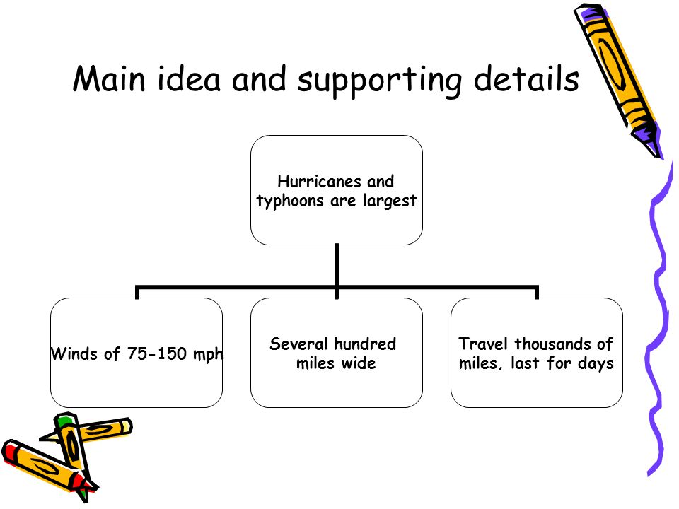Main idea and supporting details Hurricanes and typhoons are largest Winds of 75-150 mph Several hundred miles wide Travel thousands of miles, last fo