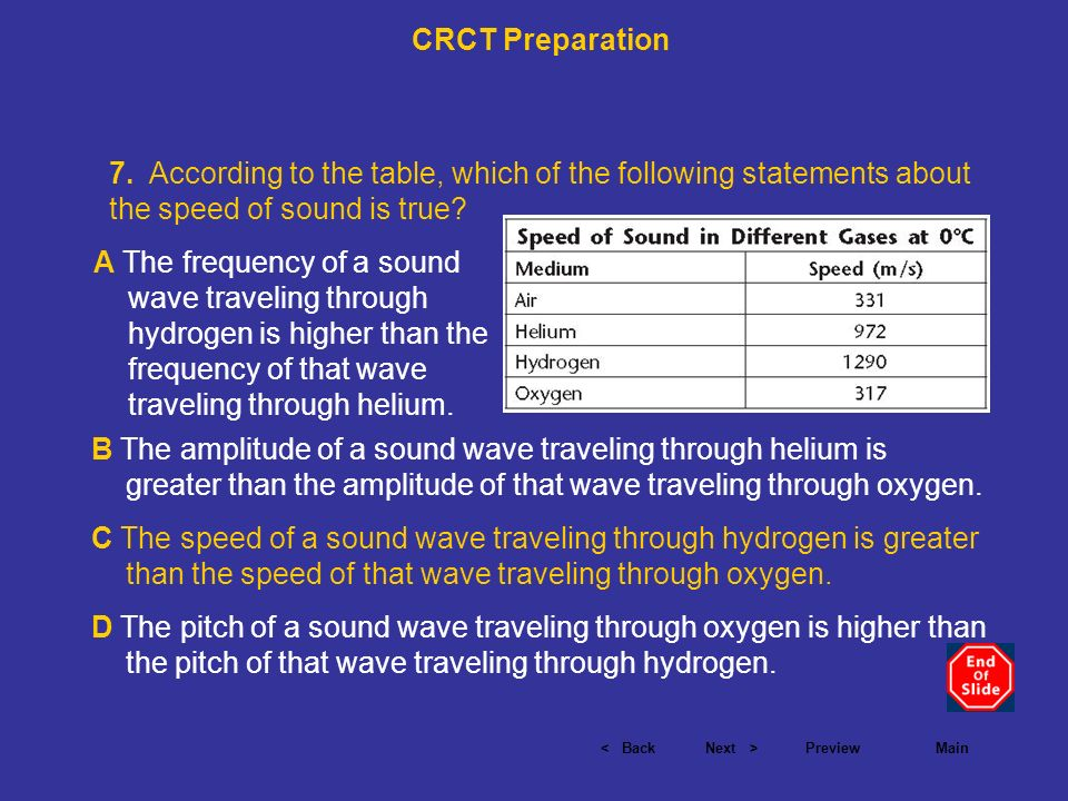< BackNext >PreviewMain 7. According to the table, which of the following statements about the speed of sound is true? CRCT Preparation B The amplitud