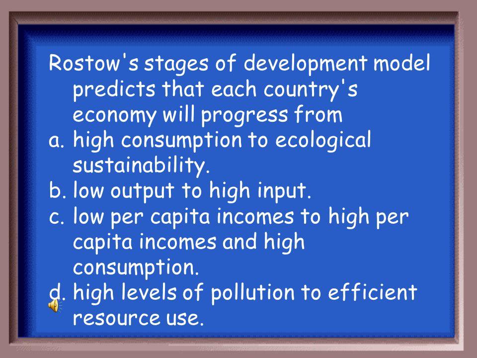 Ladder of Development