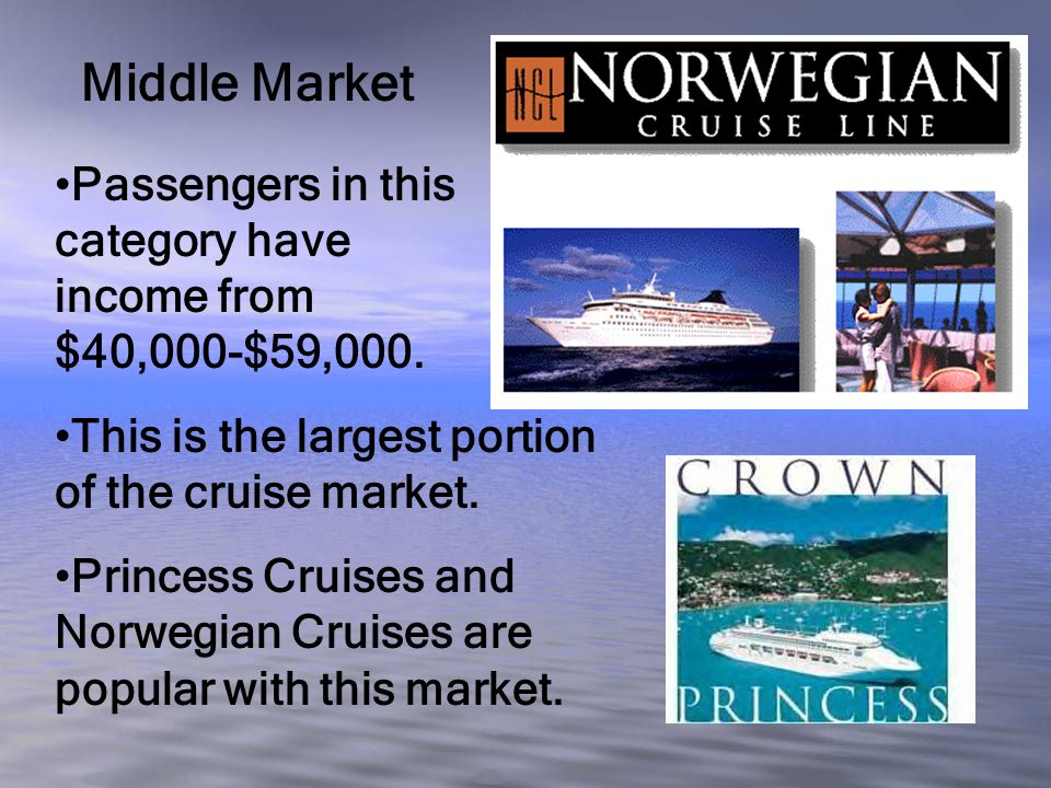 A Selection of Cruise Industry Strategic Business Partners (CLIA Executive Partners) in Georgia Milliken Carpet Unisource Worldwide, Inc.