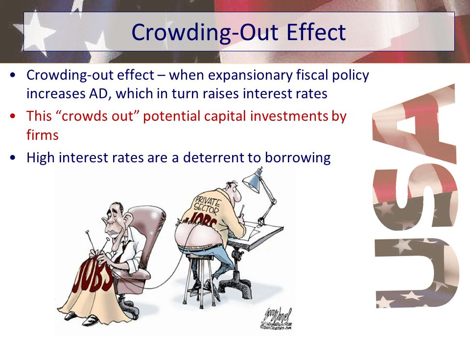 Crowding-out effect – when expansionary fiscal policy increases AD, which in turn raises interest rates This crowds out potential capital investments