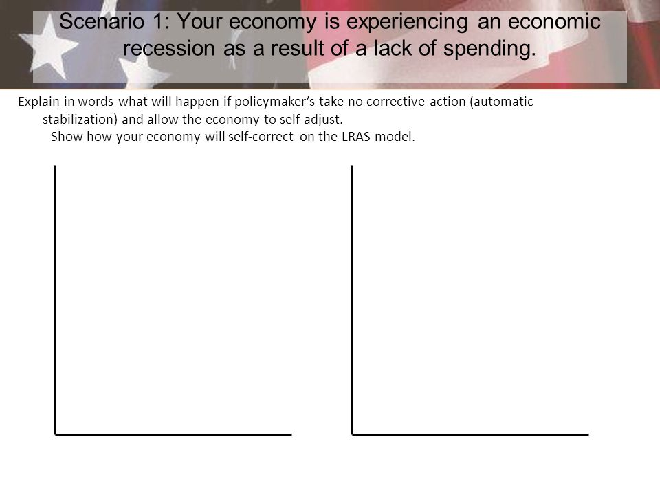 Scenario 1: Your economy is experiencing an economic recession as a result of a lack of spending. Explain in words what will happen if policymakers ta