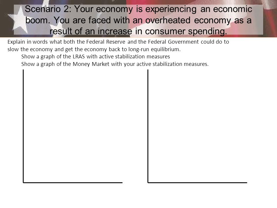 Scenario 2: Your economy is experiencing an economic boom. You are faced with an overheated economy as a result of an increase in consumer spending. E