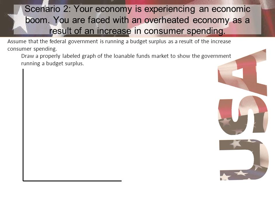 Scenario 2: Your economy is experiencing an economic boom. You are faced with an overheated economy as a result of an increase in consumer spending. A