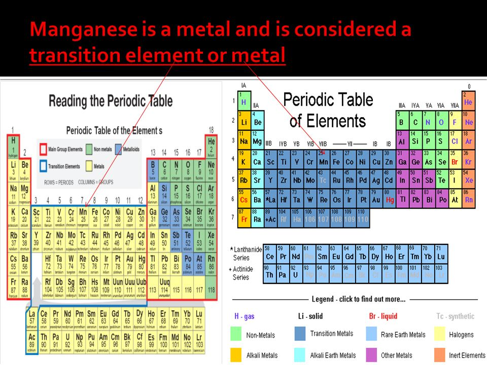 The origin of the name manganese comes from the ancient city of magnesia or what is now known as present day Greece.