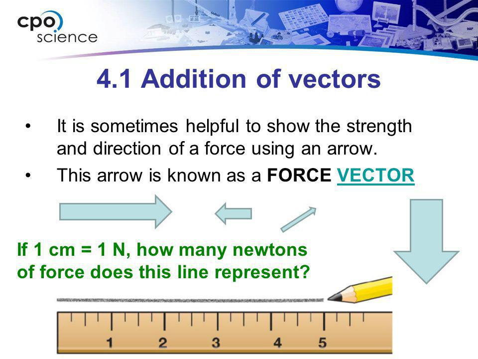 4.1 Addition of vectors It is sometimes helpful to show the strength and direction of a force using an arrow. This arrow is known as a FORCE VECTORVEC
