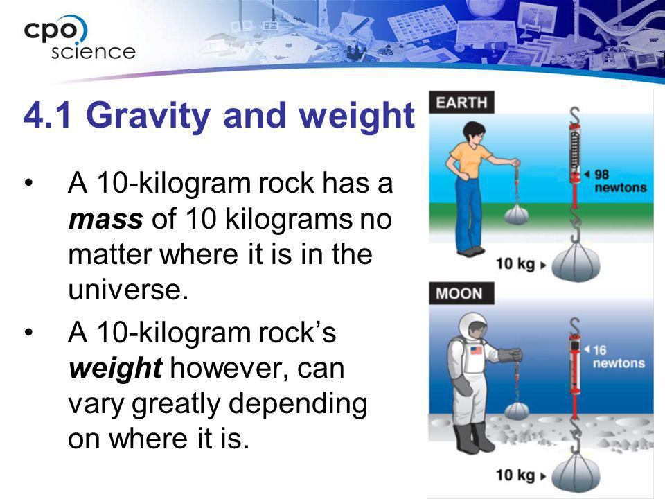 4.1 Gravity and weight A 10-kilogram rock has a mass of 10 kilograms no matter where it is in the universe. A 10-kilogram rocks weight however, can va