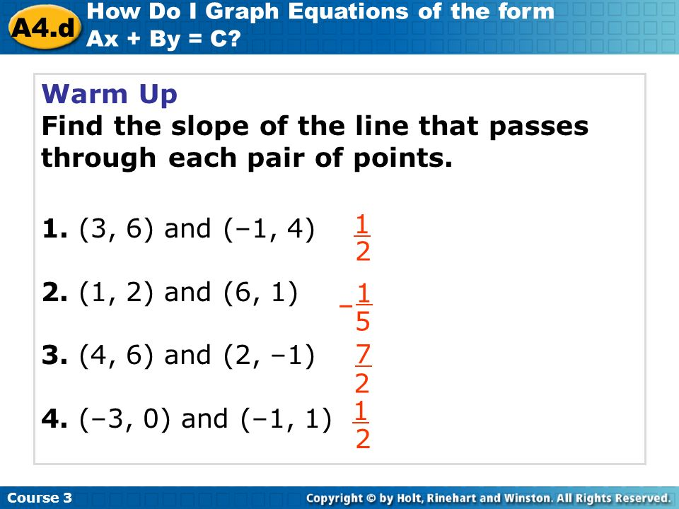 Warm Up Find the slope of the line that passes through each pair of points.