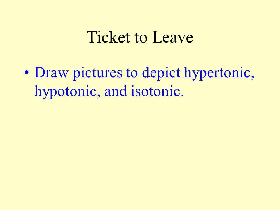 Ticket to Leave Draw pictures to depict hypertonic, hypotonic, and isotonic.