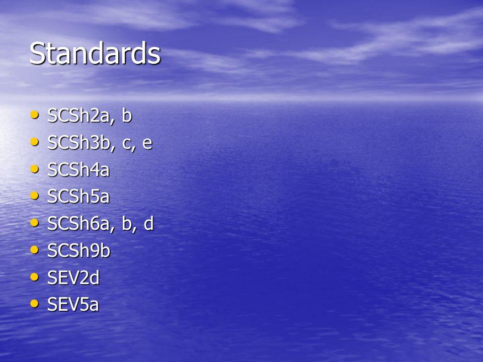Standards SCSh2a, b SCSh2a, b SCSh3b, c, e SCSh3b, c, e SCSh4a SCSh4a SCSh5a SCSh5a SCSh6a, b, d SCSh6a, b, d SCSh9b SCSh9b SEV2d SEV2d SEV5a SEV5a