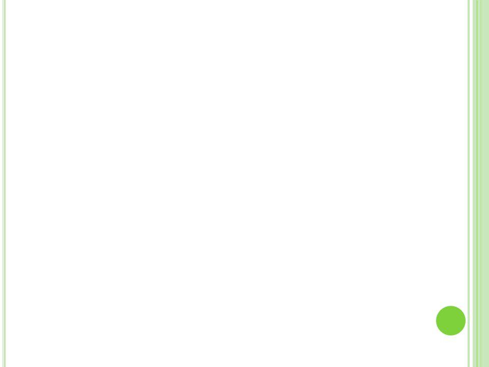T YPES OF QUANTUM NUMBERS Principle quantum number- indicates main energy level Angular momentum quantum number- indicates the shape of the orbital Magnetic quantum number- indicates the orientation of the orbital.