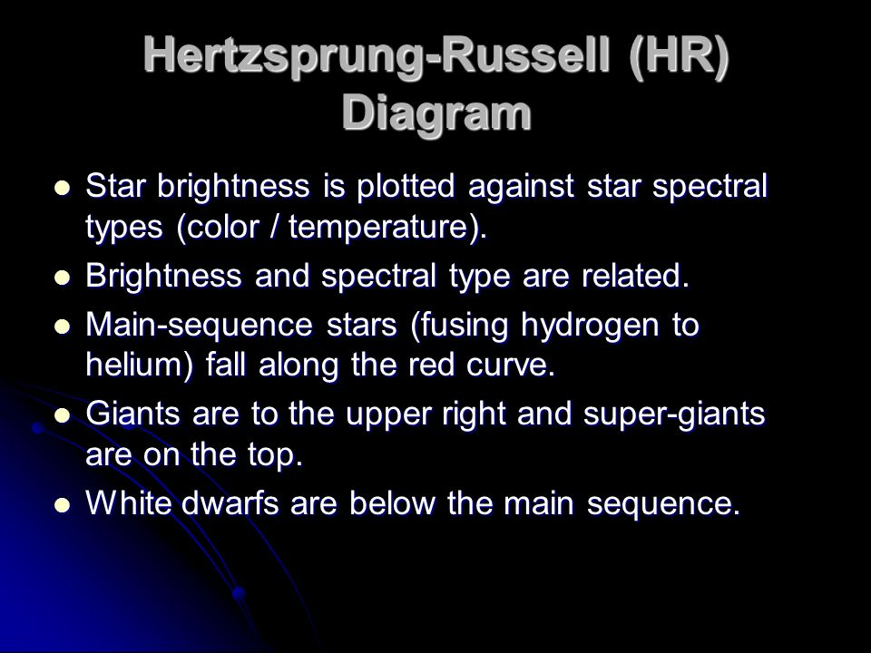 Hertzsprung-Russell (HR) Diagram Star brightness is plotted against star spectral types (color / temperature). Star brightness is plotted against star