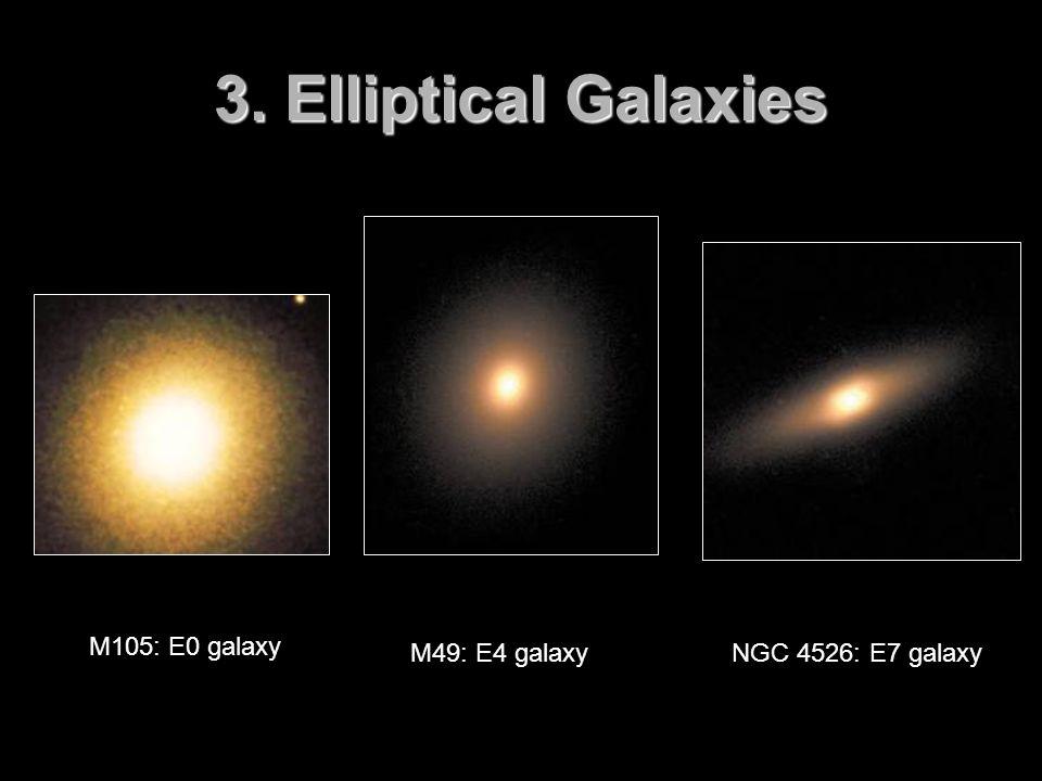 3. Elliptical Galaxies M105: E0 galaxy M49: E4 galaxyNGC 4526: E7 galaxy