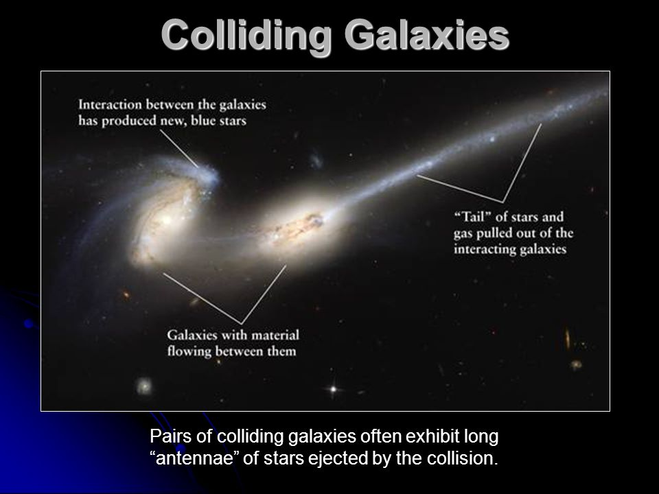 Colliding Galaxies Pairs of colliding galaxies often exhibit long antennae of stars ejected by the collision.
