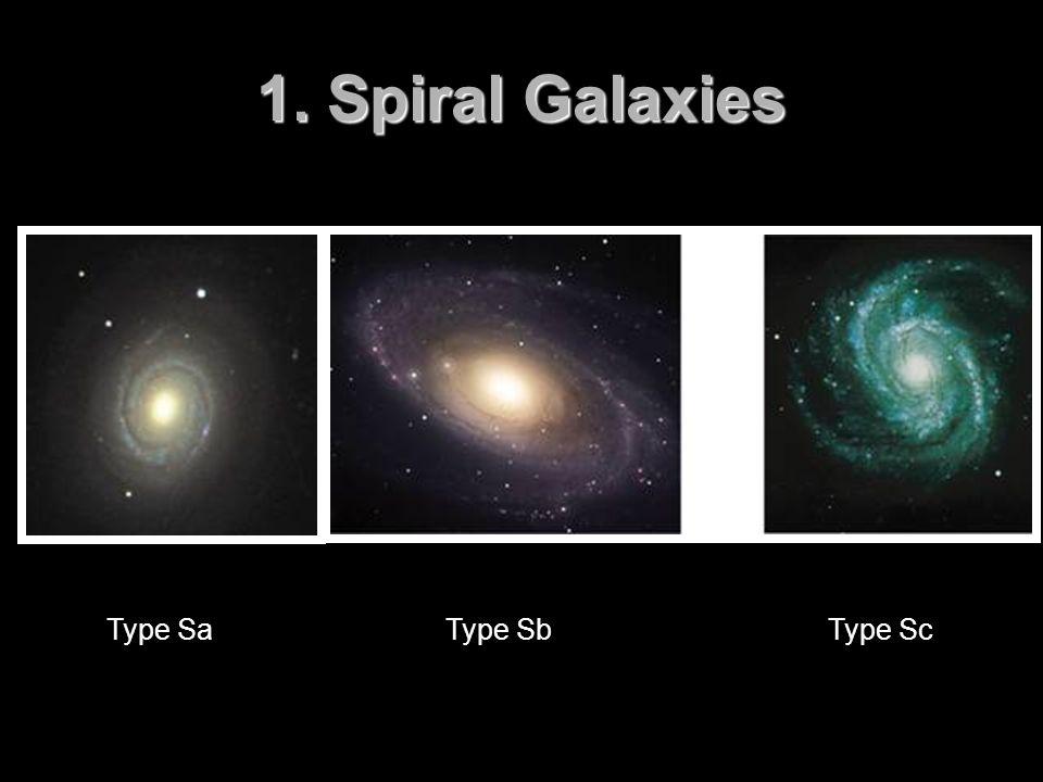 1. Spiral Galaxies Type SaType SbType Sc