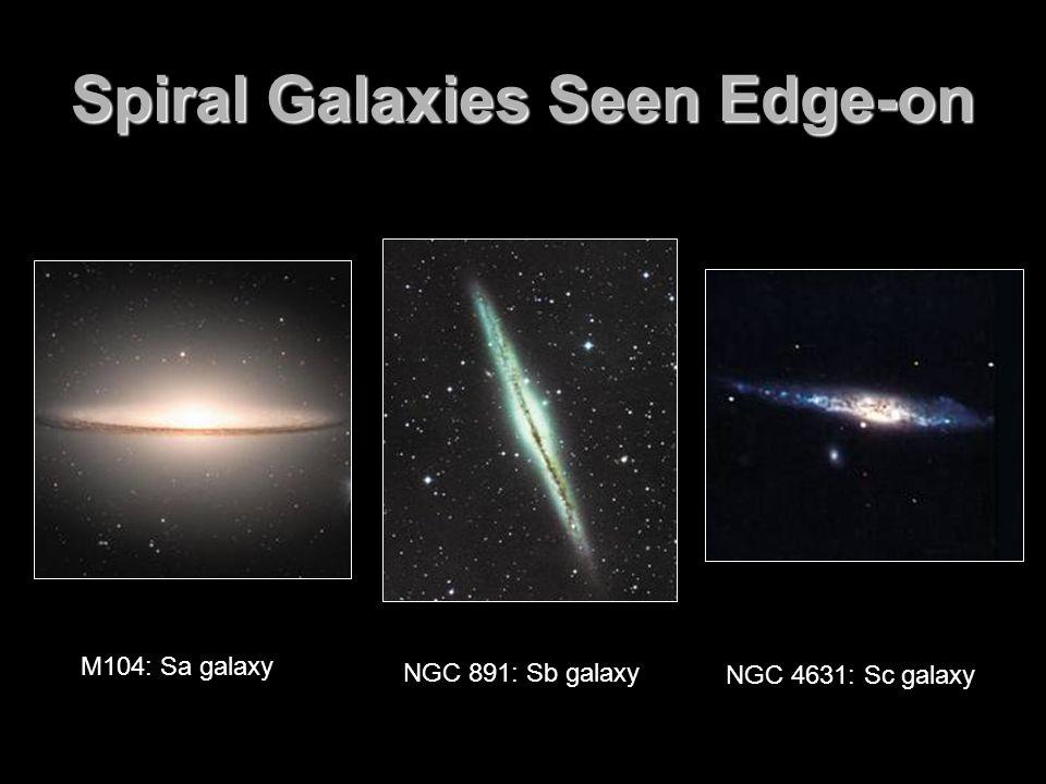 Spiral Galaxies Seen Edge-on M104: Sa galaxy NGC 891: Sb galaxy NGC 4631: Sc galaxy