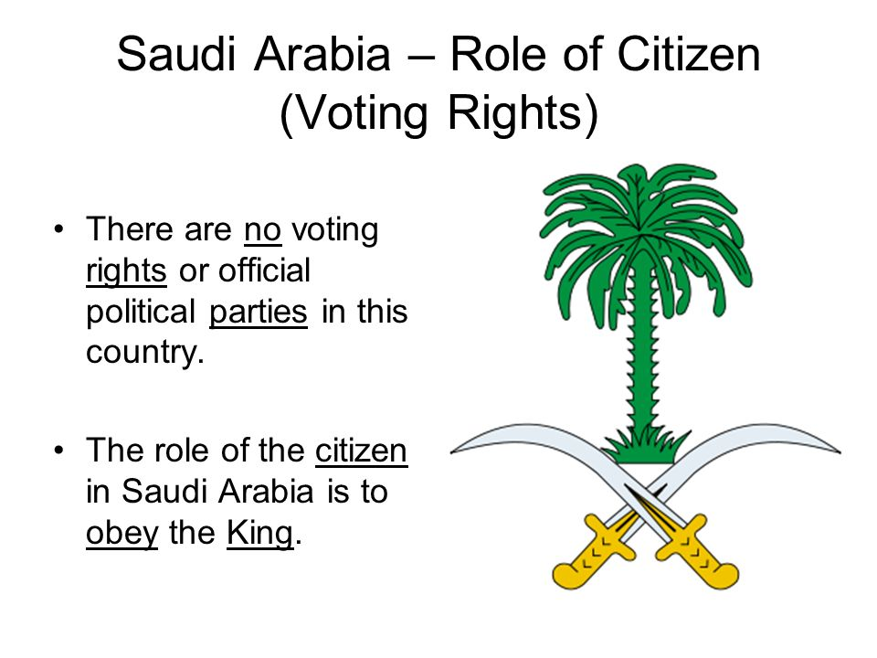 Saudi Arabia – Role of Citizen (Voting Rights) There are no voting rights or official political parties in this country. The role of the citizen in Sa
