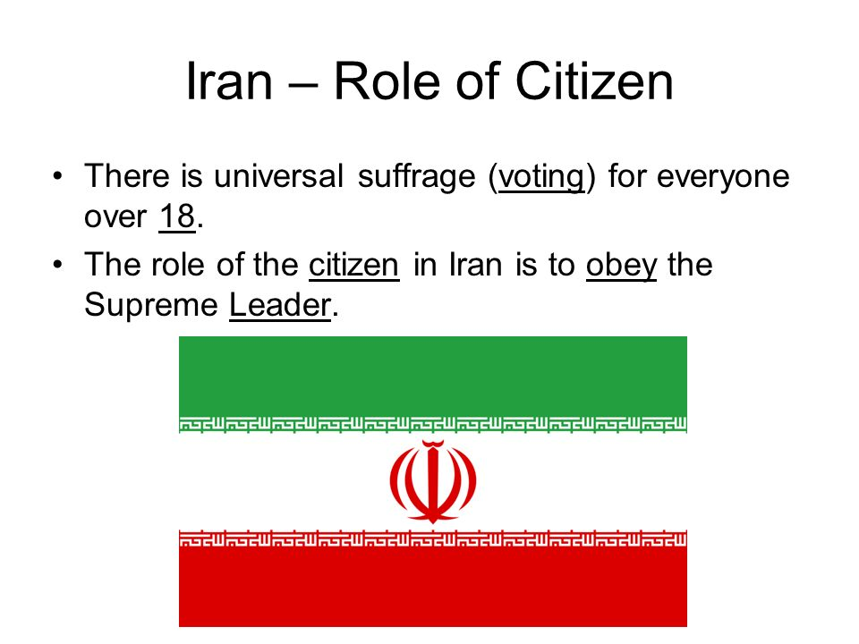Iran – Role of Citizen There is universal suffrage (voting) for everyone over 18. The role of the citizen in Iran is to obey the Supreme Leader.