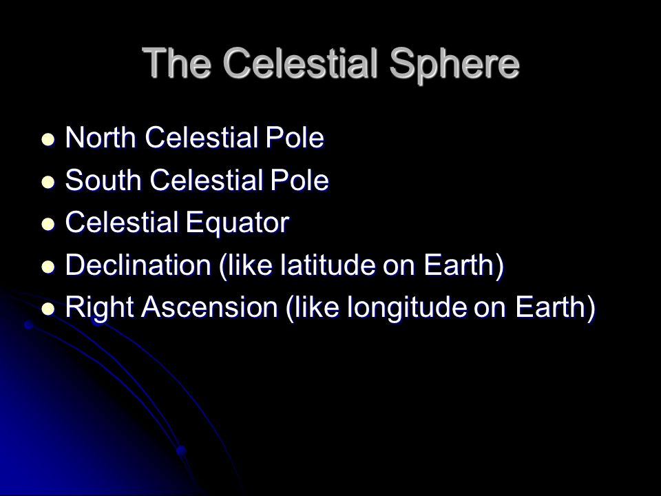 The Celestial Sphere North Celestial Pole North Celestial Pole South Celestial Pole South Celestial Pole Celestial Equator Celestial Equator Declinati
