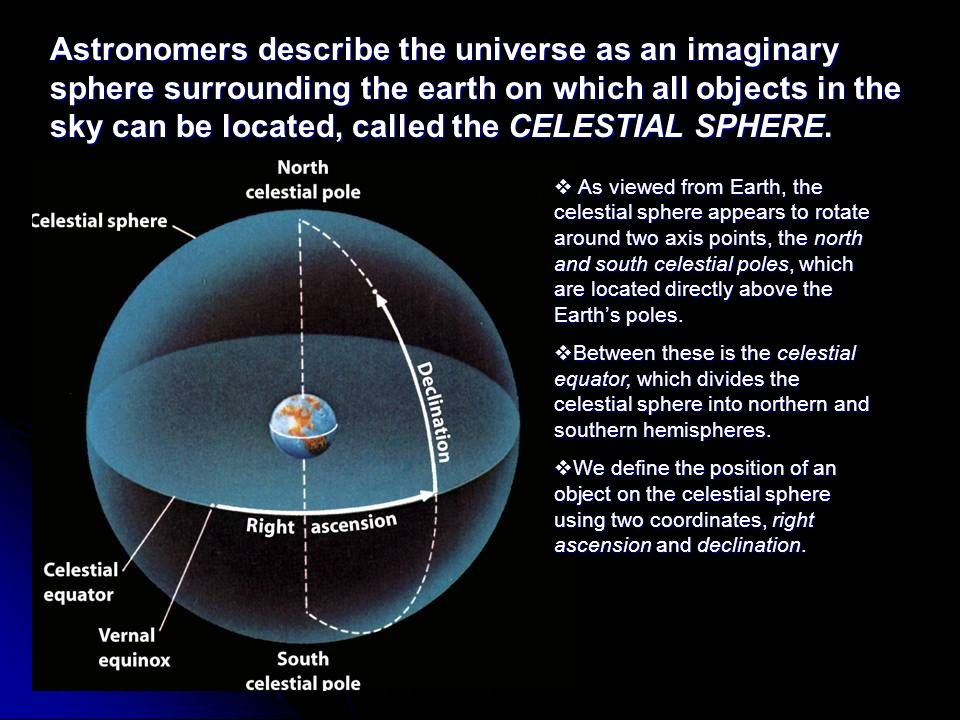 Astronomers describe the universe as an imaginary sphere surrounding the earth on which all objects in the sky can be located, called the CELESTIAL SP