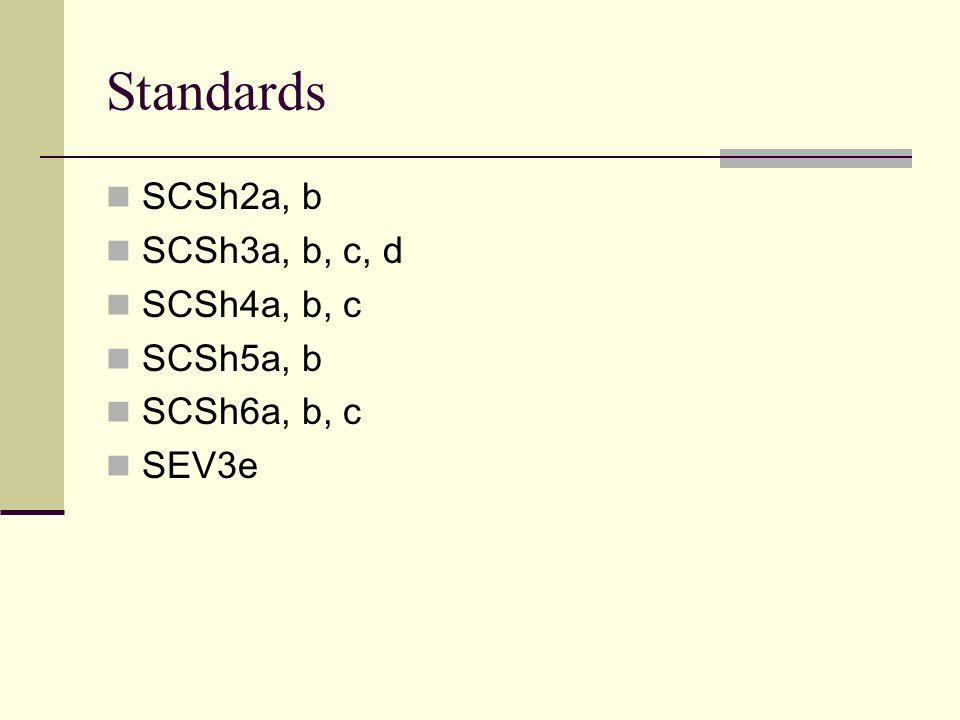 Standards SCSh2a, b SCSh3a, b, c, d SCSh4a, b, c SCSh5a, b SCSh6a, b, c SEV3e
