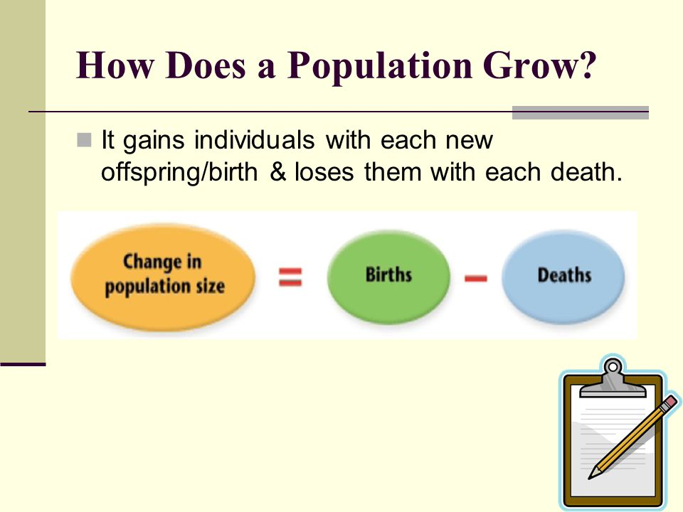 How Does a Population Grow? It gains individuals with each new offspring/birth & loses them with each death.