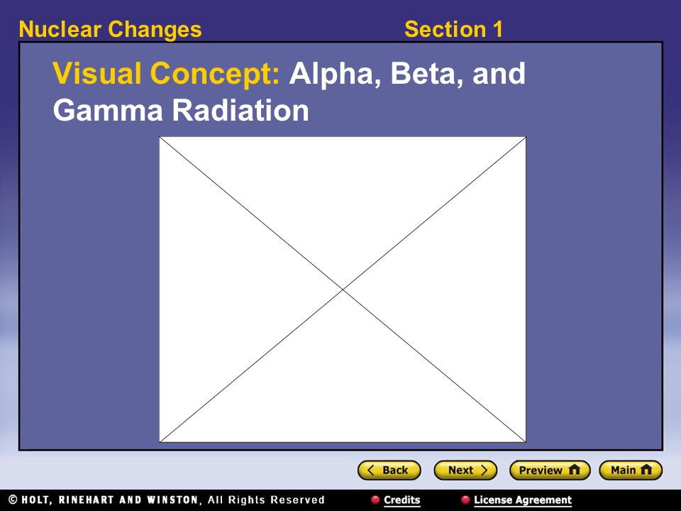 Section 1Nuclear Changes Visual Concept: Alpha, Beta, and Gamma Radiation