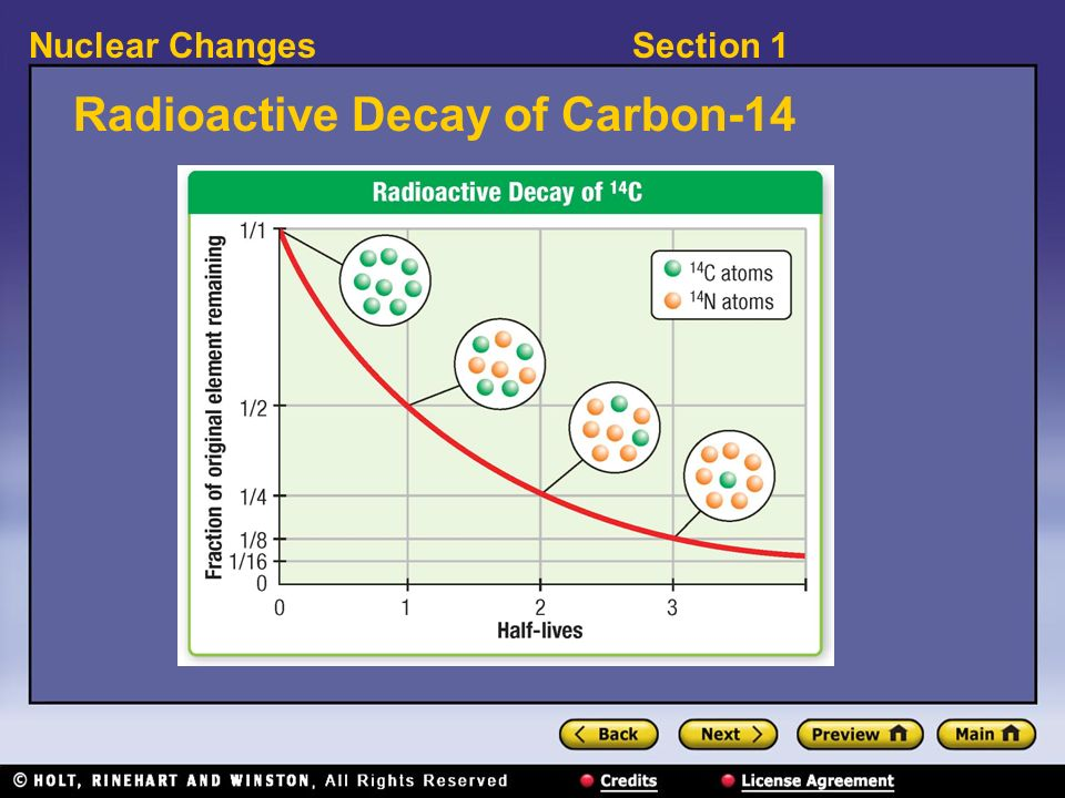 Section 1Nuclear Changes Radioactive Decay of Carbon-14